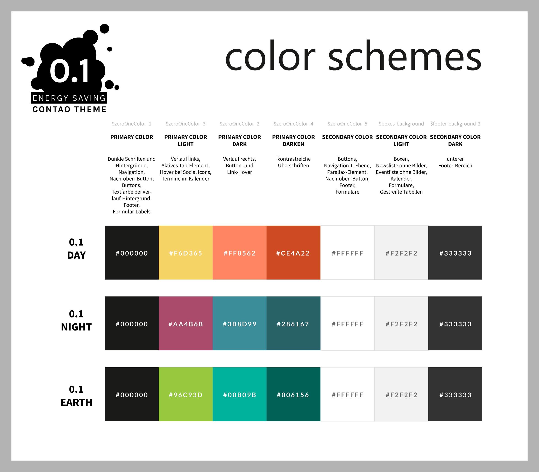 Farbschemen